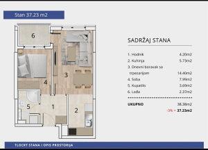 Stan u izgradnji, Ada, 37,23 kv